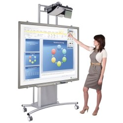 What Are Interactive Whiteboard (IWB)